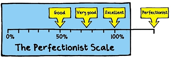 perfectionisme van je kind, hoe ga je daar mee om?