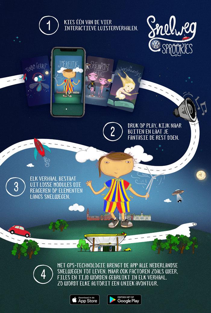 snelweg sprookjes app